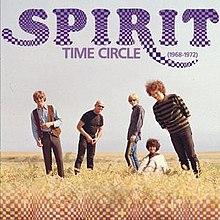 220px-Spirit_TimeCircle